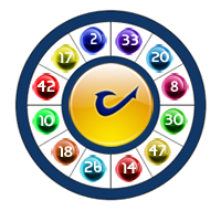 California(CA) Fantasy 5 Lotto Wheel